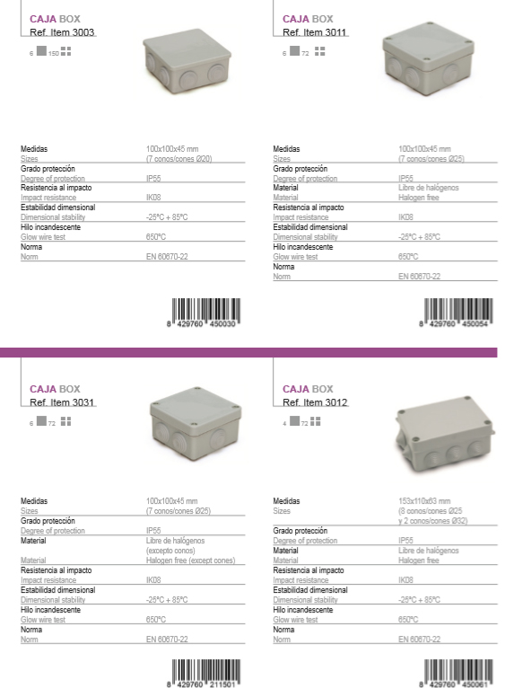 انواع تابلوهاى PVC کونز دار در سایزهاى مختلف IP55